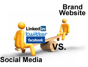 social sites vs face to face In face to face communication, we have all the cues available to us: words, facial expression, gestures, body language, tone of voice, room temperature, room noise, and other people in the room that videoconferencing and web conferencing are almost as effective as face to face communication.