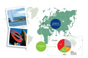CAPTIS Europe and International Offices, Geneva and London
