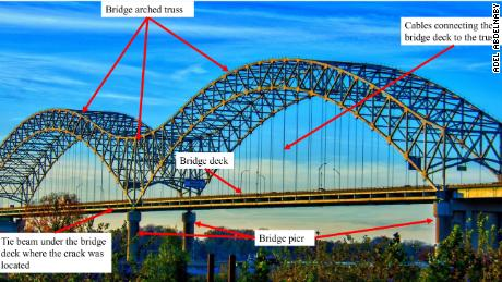 The Hernando de Soto Bridge over the Mississippi River, with components labeled